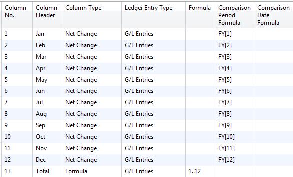 Account Schedule Formulas – Income Statement Microsoft
